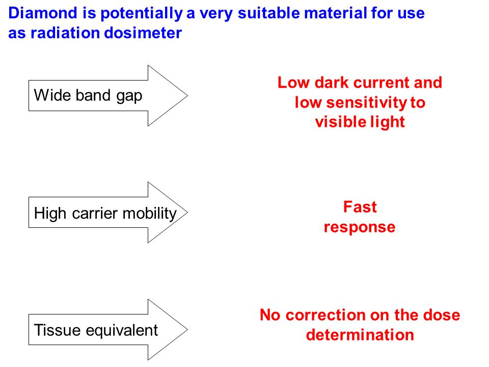 Low dark current and low sensitivity to visible light