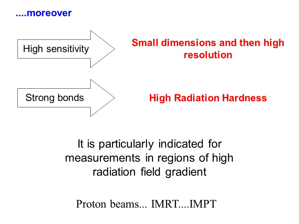 Small dimensions and then high resolution High Radiation Hardness