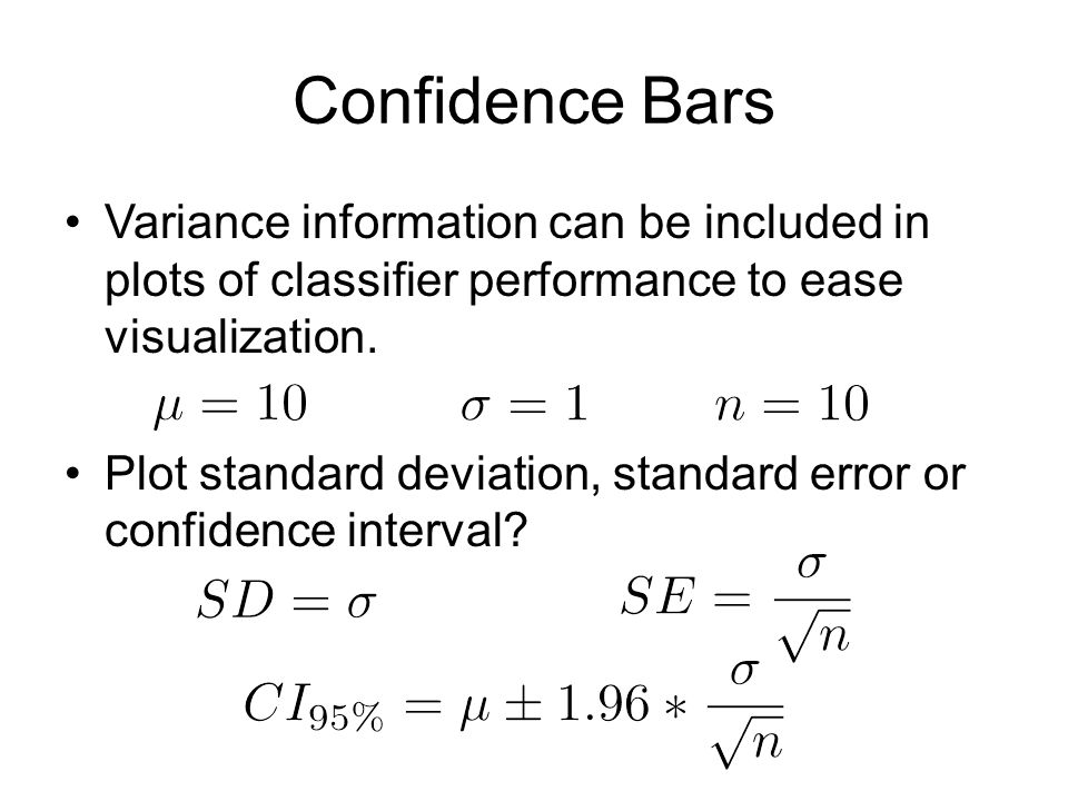 Confidence Bars Most important to be clear about what is plotted.