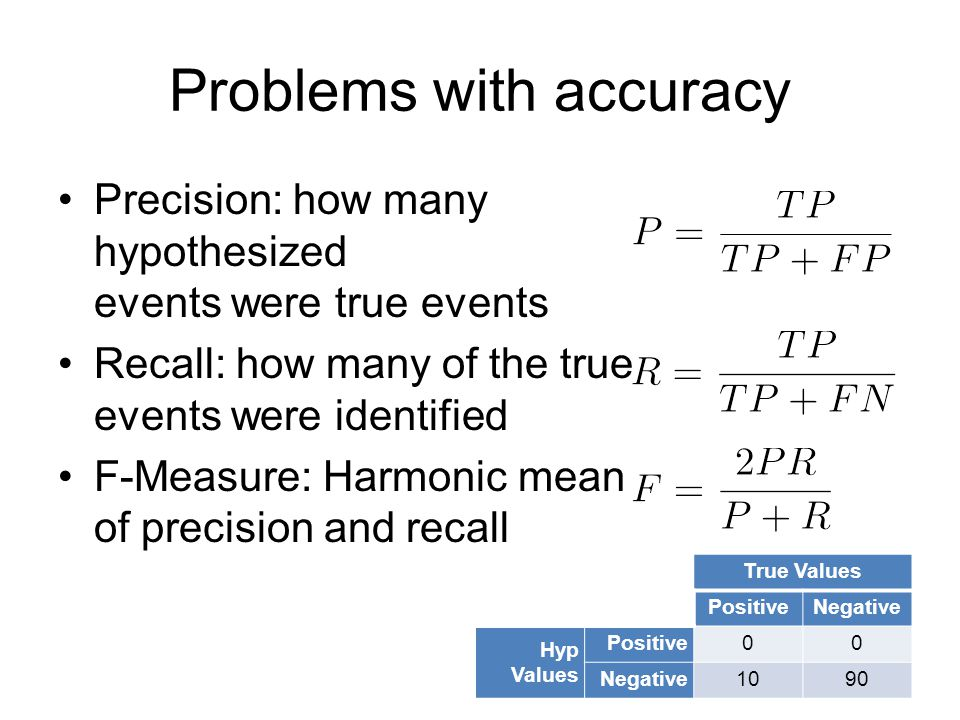 F-Measure F-measure can be weighted to favor Precision or Recall