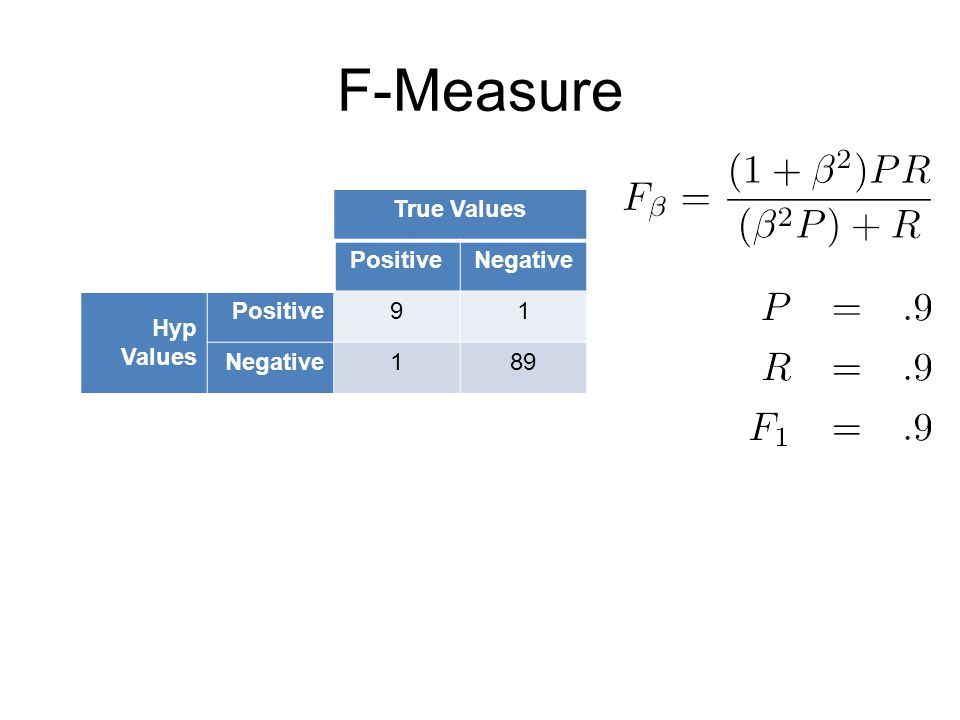 F-Measure Accuracy is weighted towards majority class performance.
