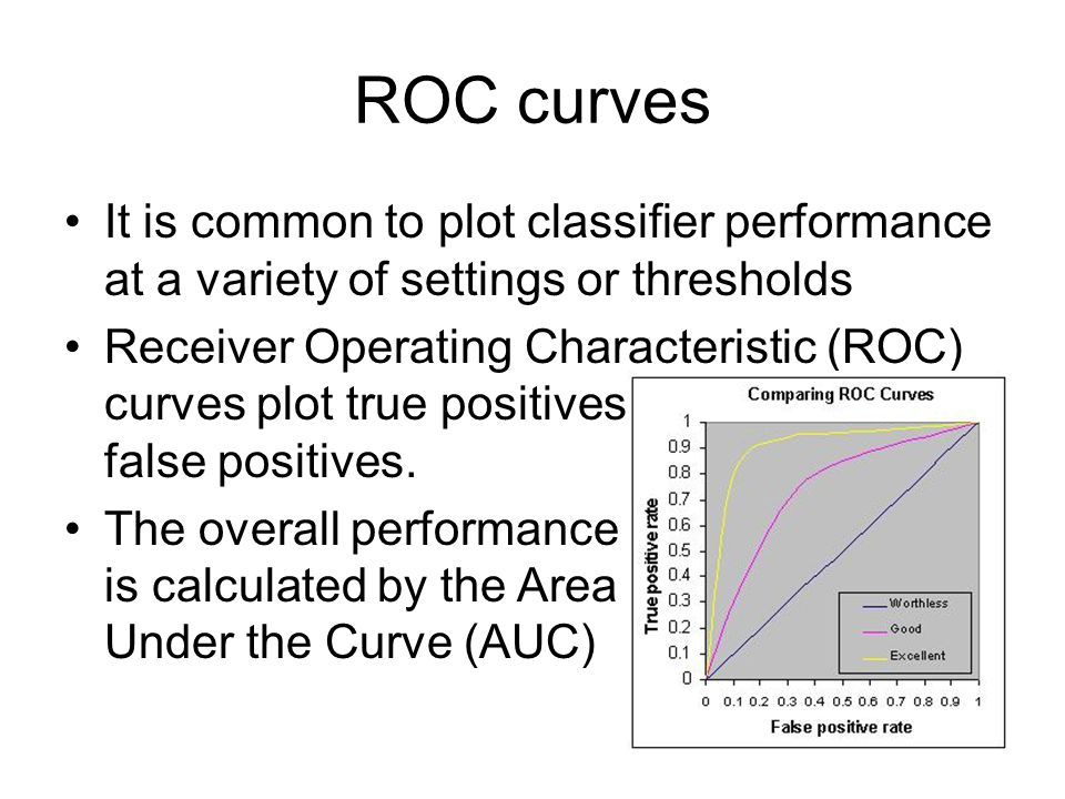 ROC Curves Equal Error Rate (EER) is commonly reported.