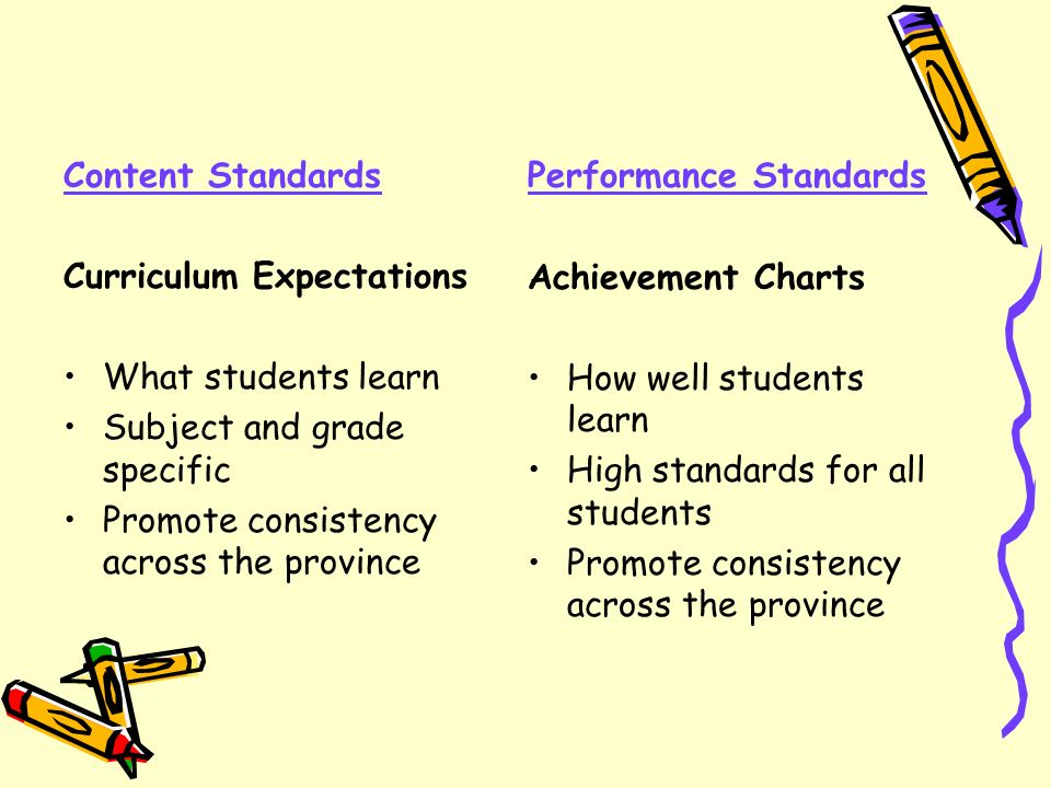 Content Standards Curriculum Expectations. What students learn. Subject and grade specific. Promote consistency across the province.