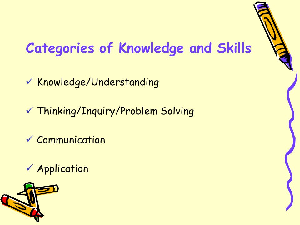 Categories of Knowledge and Skills