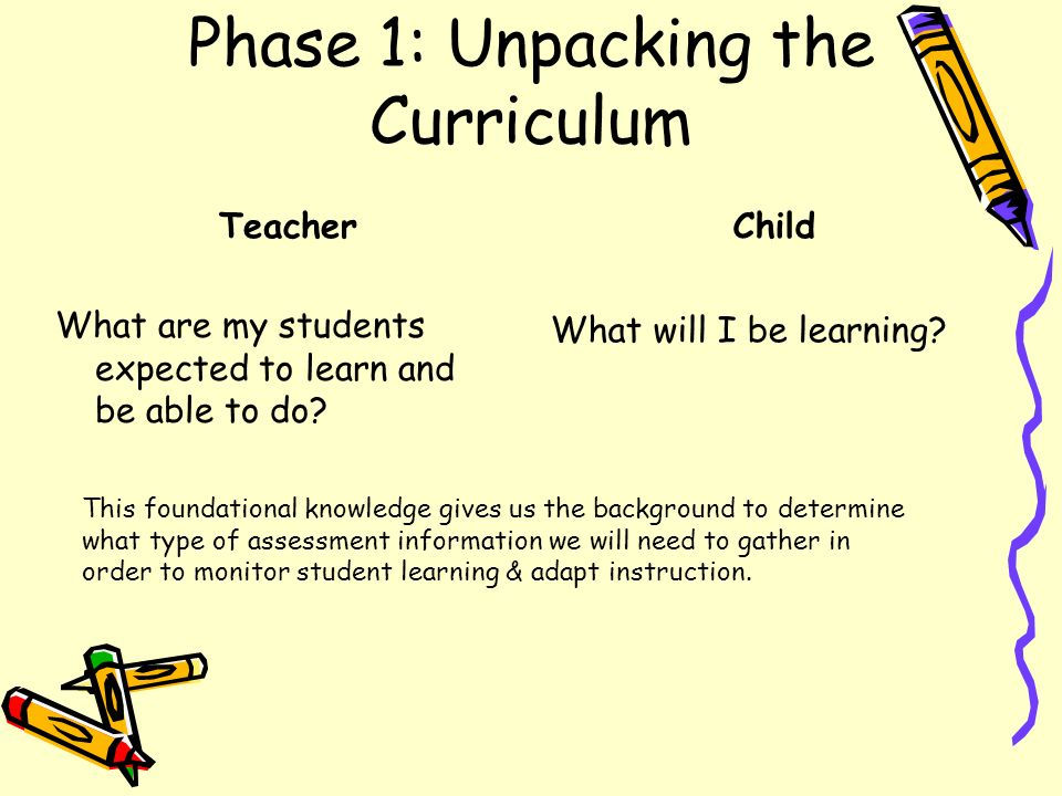 Phase 1: Unpacking the Curriculum