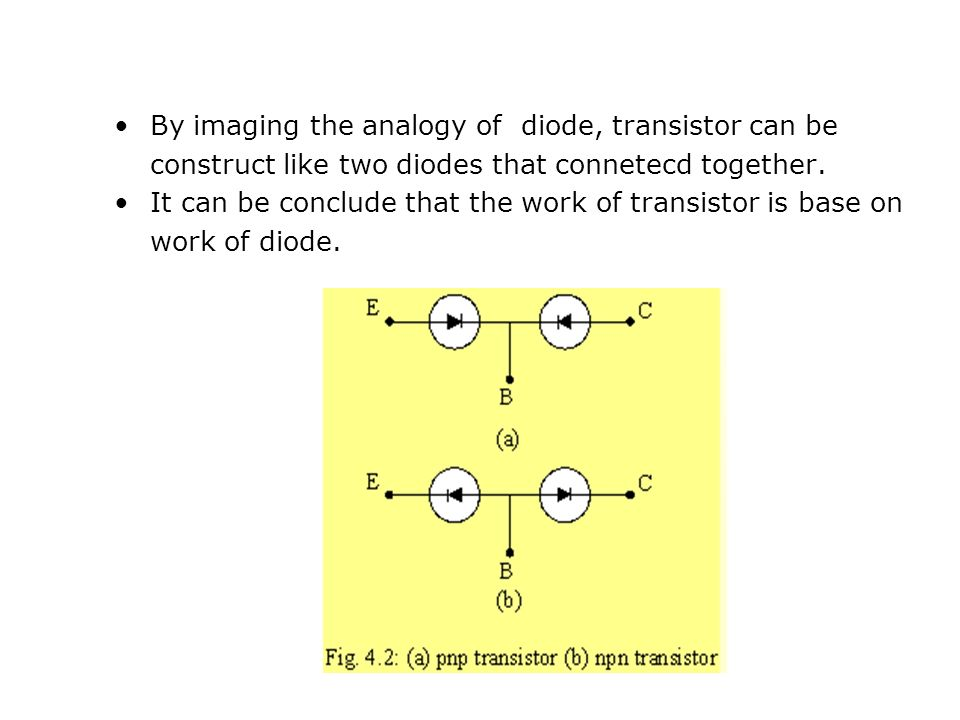Part B 1 Transistor Characteristics Junction Transistor Transistor