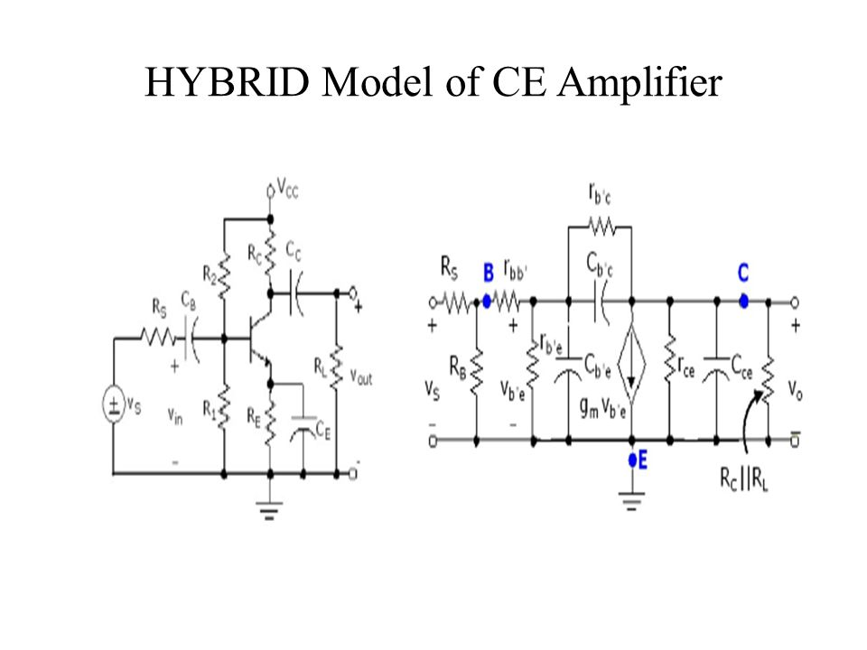 Frequency analysis of bjt and mosfet amplifiers ppt video online 30 hybrid model of ce amplifier ccuart Choice Image