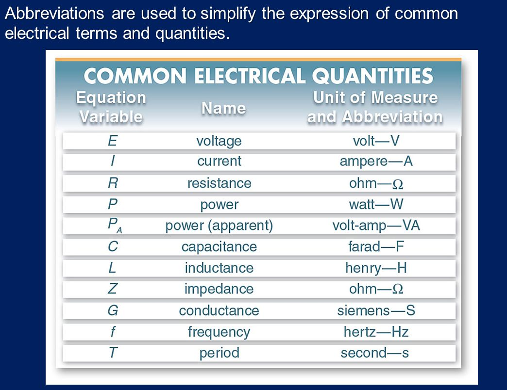 Electrical Quantities and Basic Circuits - ppt download