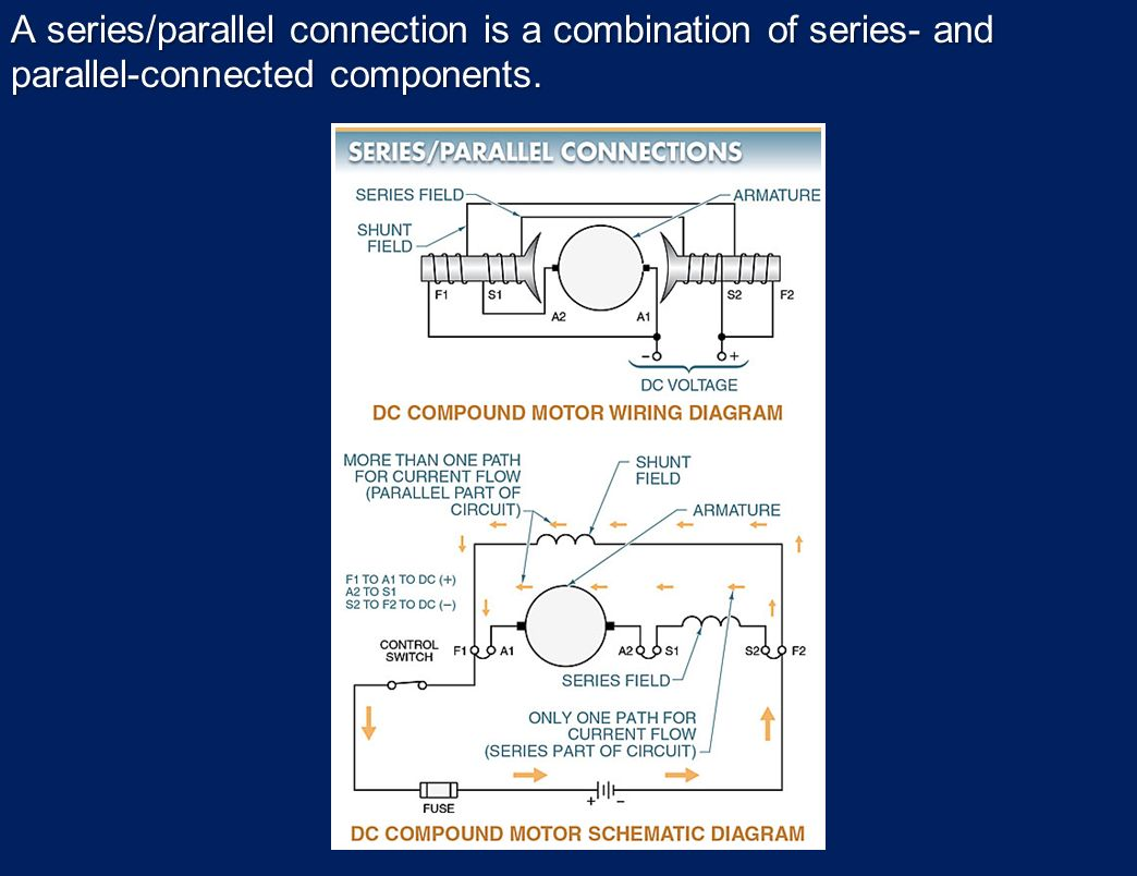 Electrical Quantities And Basic Circuits Ppt Download Series Parallel Wiring Diagram A Connection Is Combination Of Connected Components