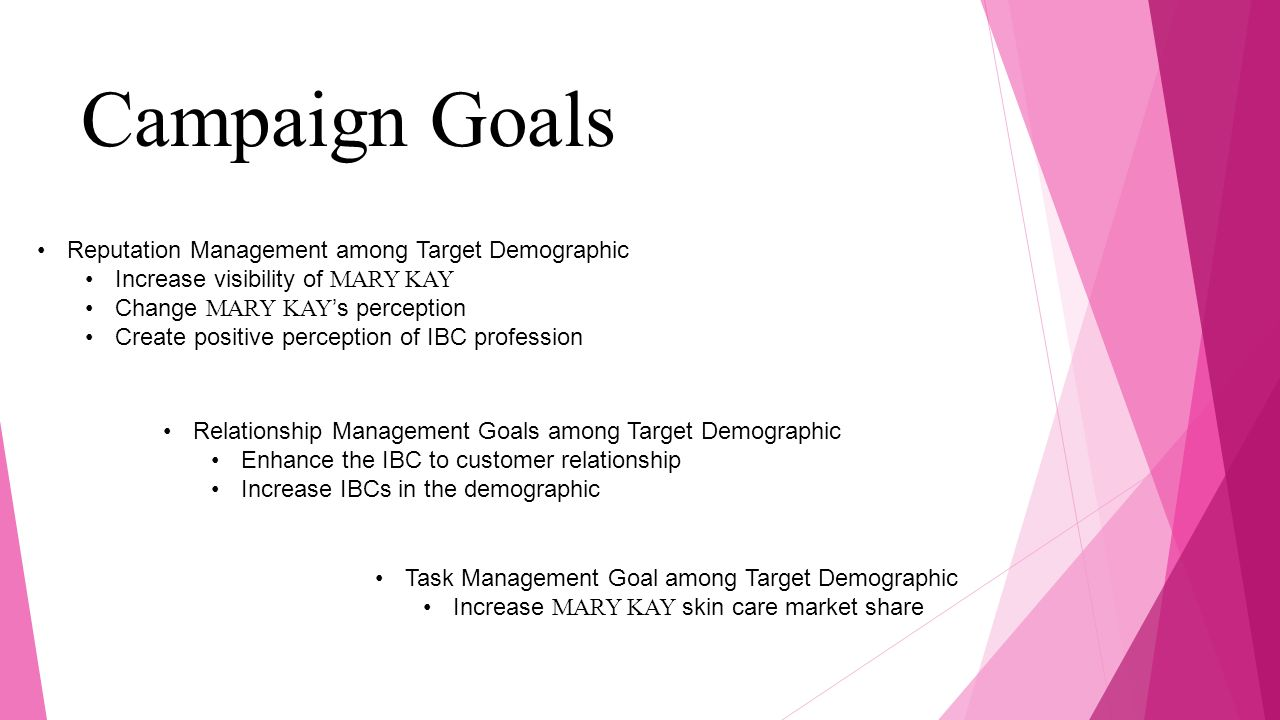 Campaign Goals Reputation Management among Target Demographic