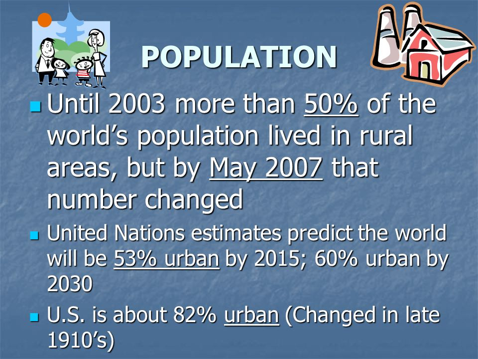 POPULATION Until 2003 more than 50% of the world's population lived in rural areas, but by May 2007 that number changed.