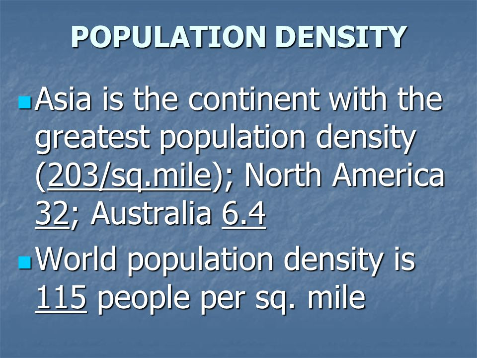World population density is 115 people per sq. mile