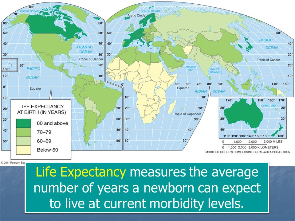 1) Where is Life Expectancy the highest. 2) Where is it the lowest
