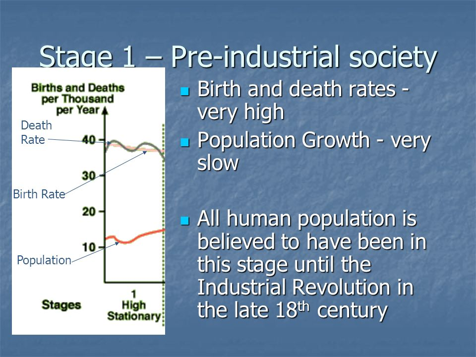 Stage 1 – Pre-industrial society