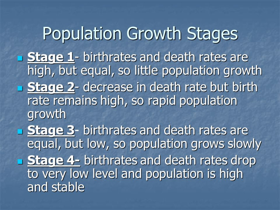 Population Growth Stages
