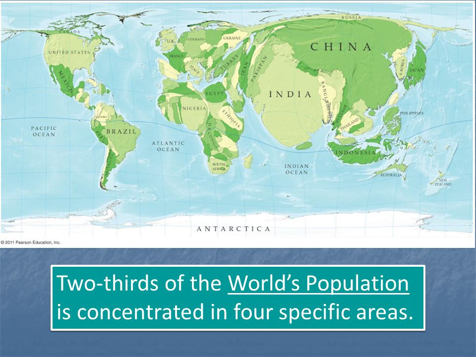 Two-thirds of the World's Population is concentrated in four specific areas.