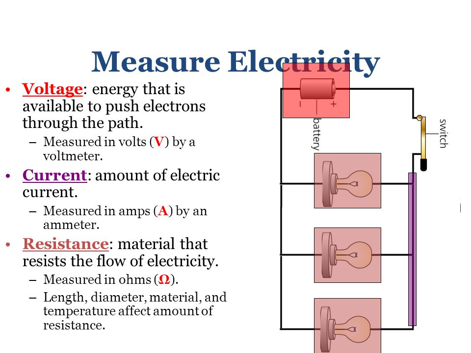 Measure Electricity Voltage: energy that is available to push electrons through the path. Measured in volts (V) by a voltmeter.