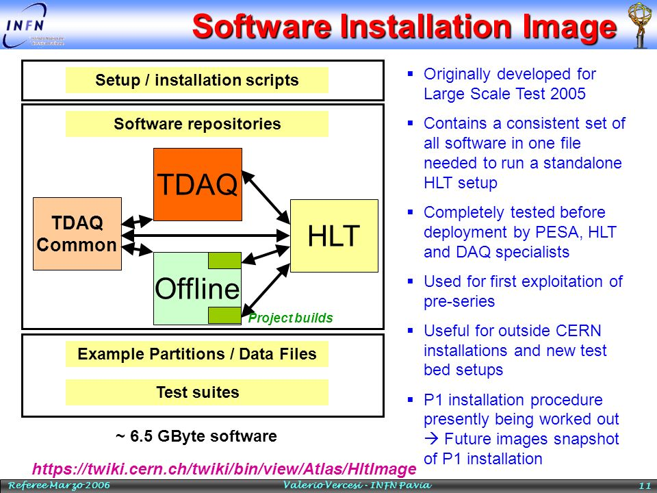 Software Installation Image