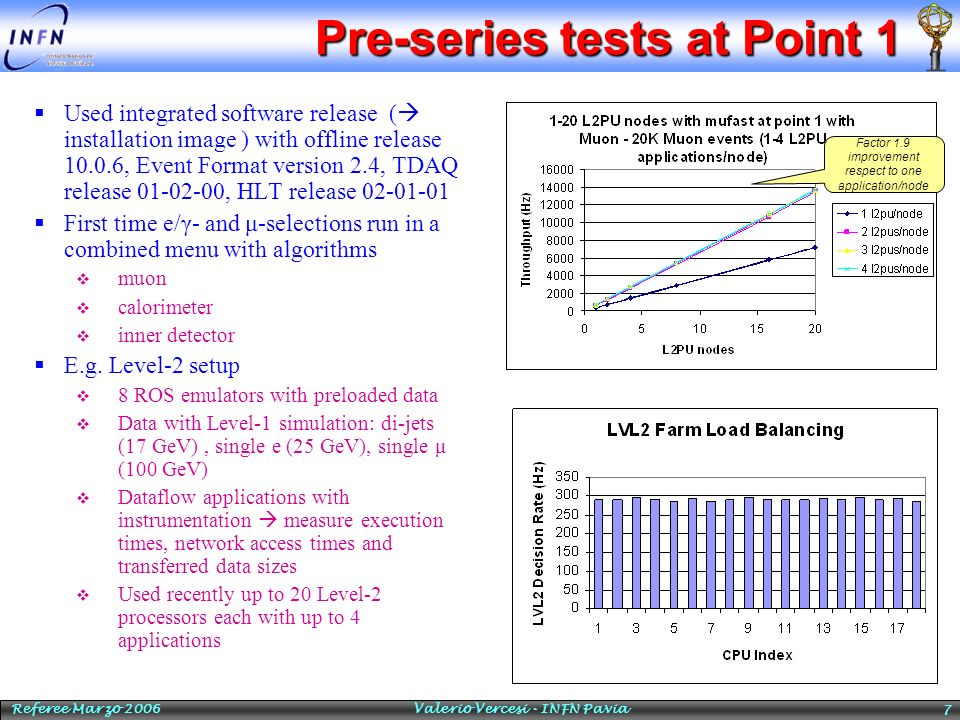 Pre-series tests at Point 1