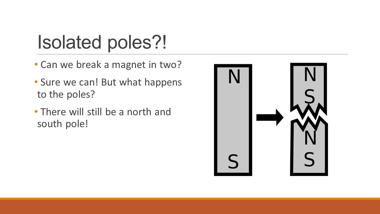 Isolated poles ! Can we break a magnet in two