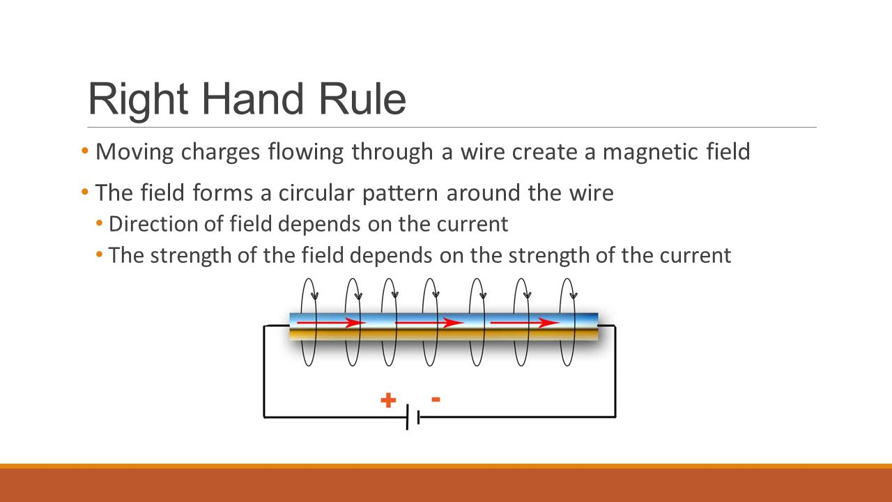 Right Hand Rule Moving charges flowing through a wire create a magnetic field. The field forms a circular pattern around the wire.