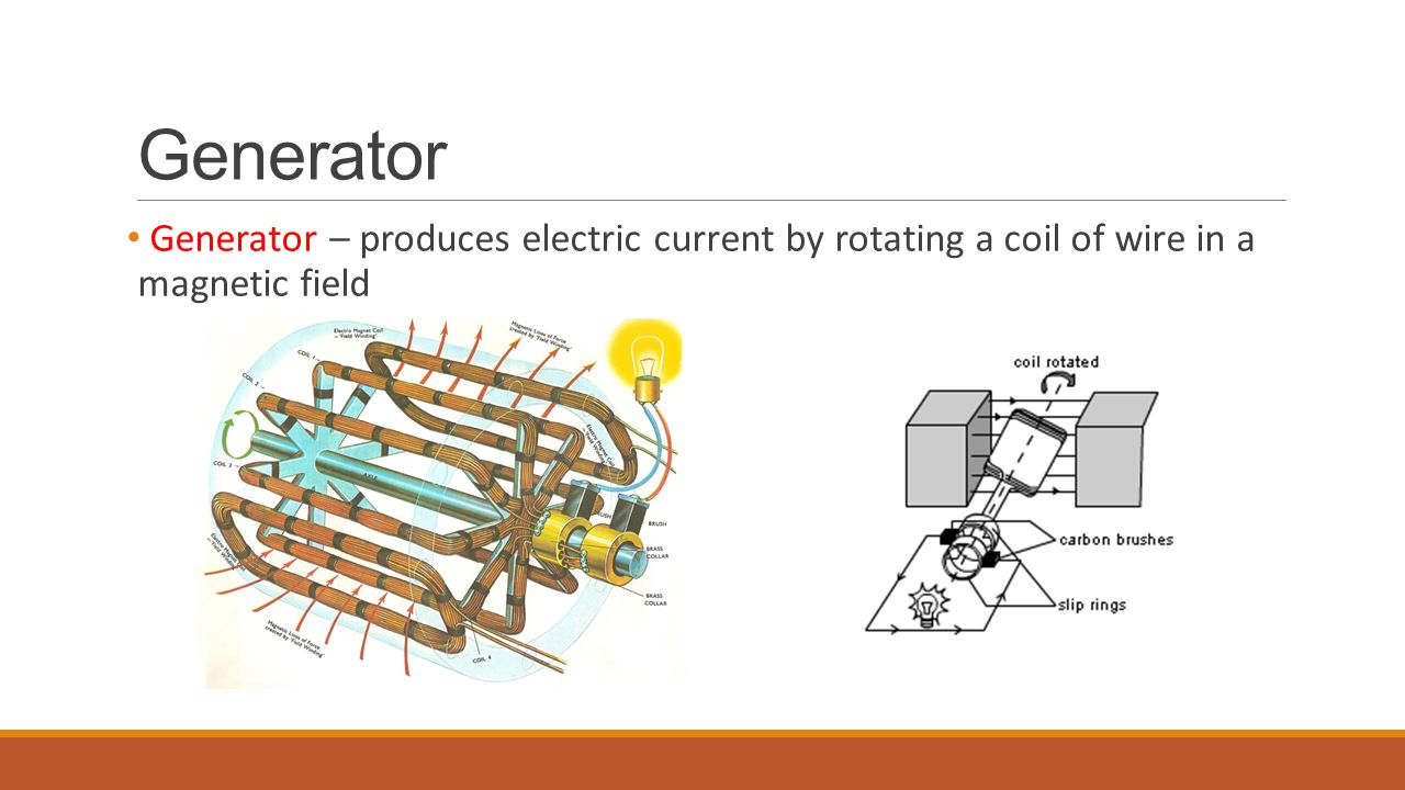 Generator Generator – produces electric current by rotating a coil of wire in a magnetic field
