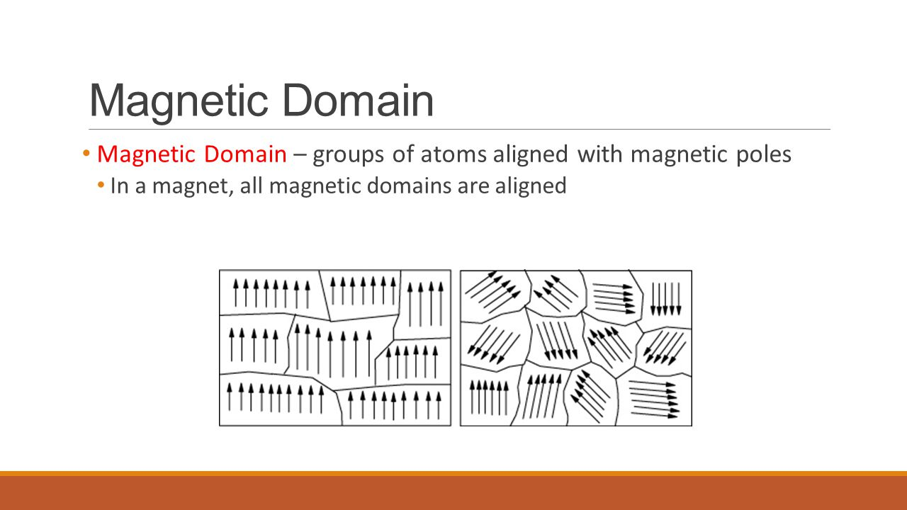 Magnetic Domain Magnetic Domain – groups of atoms aligned with magnetic poles.
