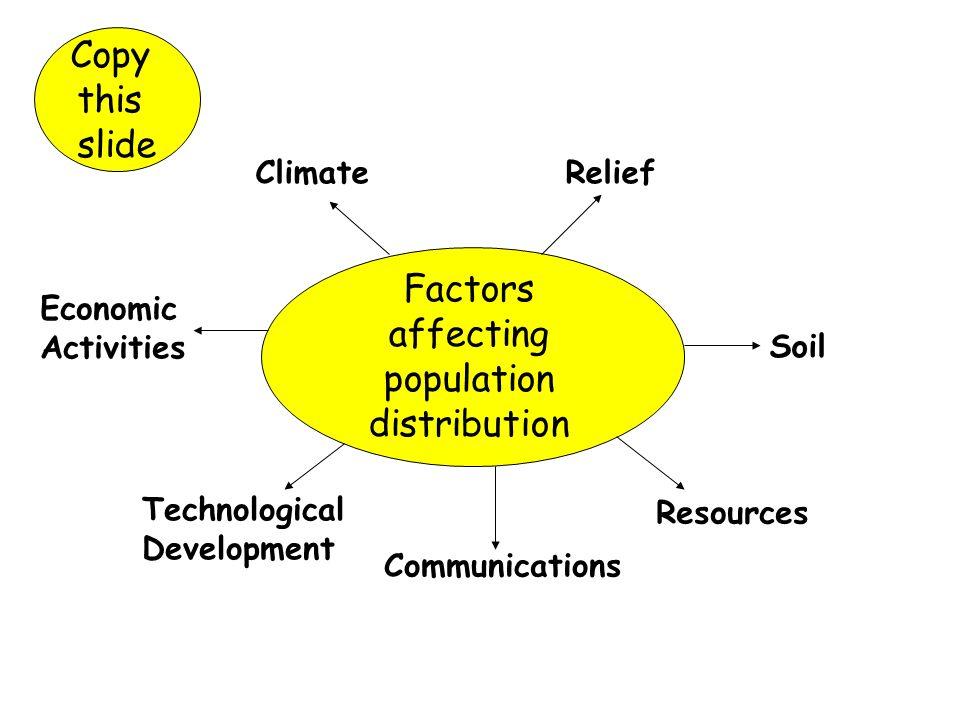 factors that influence population distribution