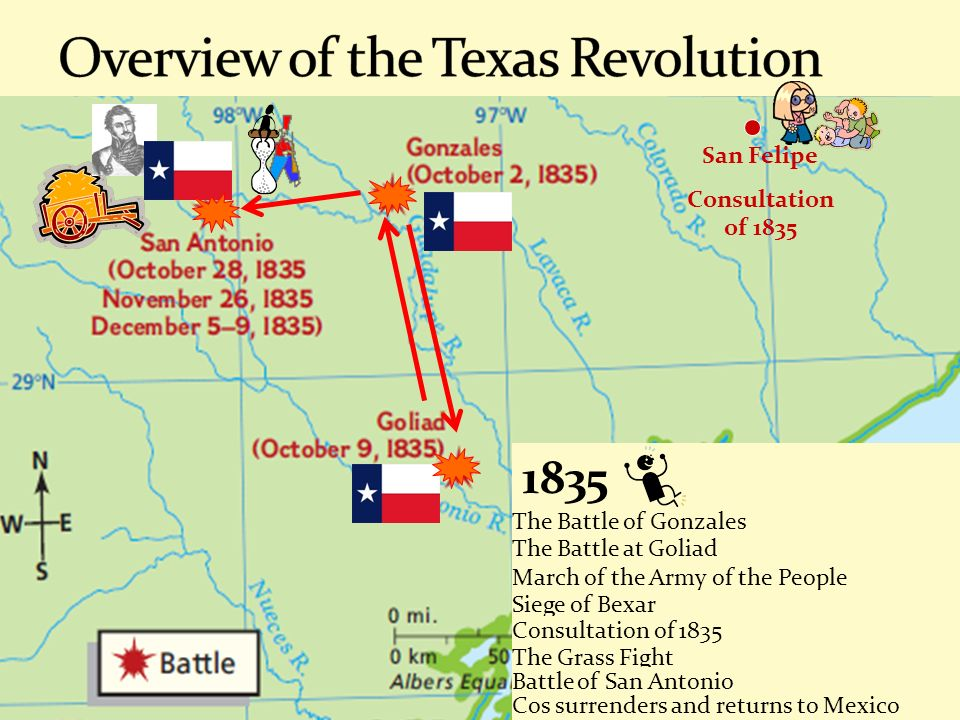 Map Of Texas Revolution.The Texas Revolution Part 1 Ppt Video Online Download