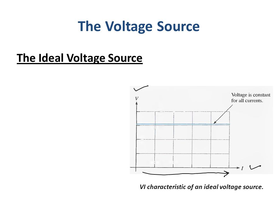 The Voltage Source The Ideal Voltage Source