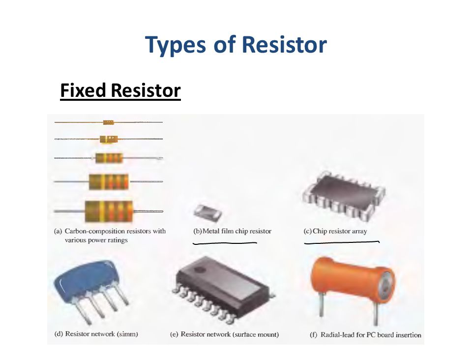 Types of Resistor Fixed Resistor