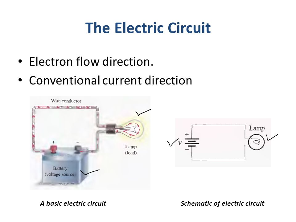 The Electric Circuit Electron flow direction.