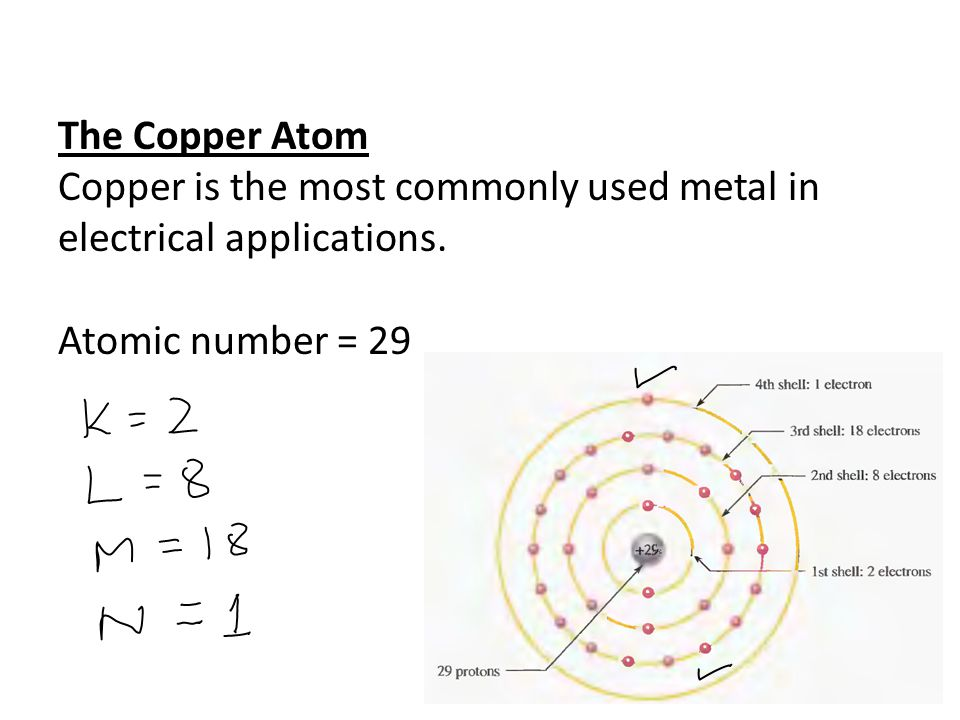 The Copper Atom Copper is the most commonly used metal in electrical applications.