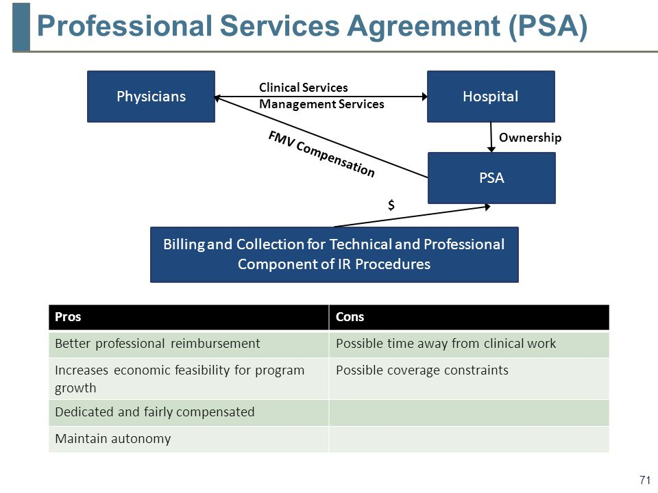 New Models For Care Delivery In The Reform Era Ppt Download