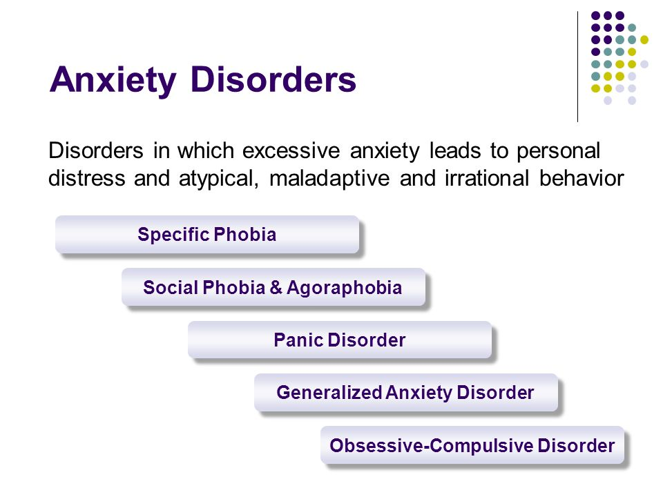 Anxiety Disorders Disorders in which excessive anxiety leads to personal distress and atypical, maladaptive and irrational behavior.