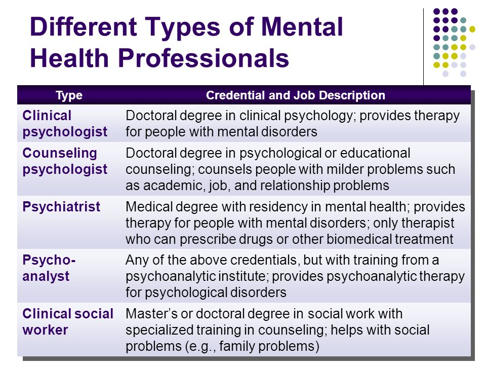 Different Types of Mental Health Professionals