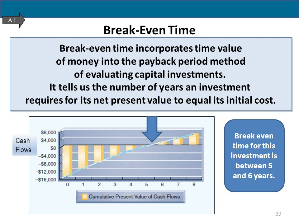 how to break into investment management