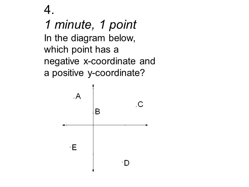 1 1 Minute 1 Point A Square Has An Area Of 25 Square Inches How