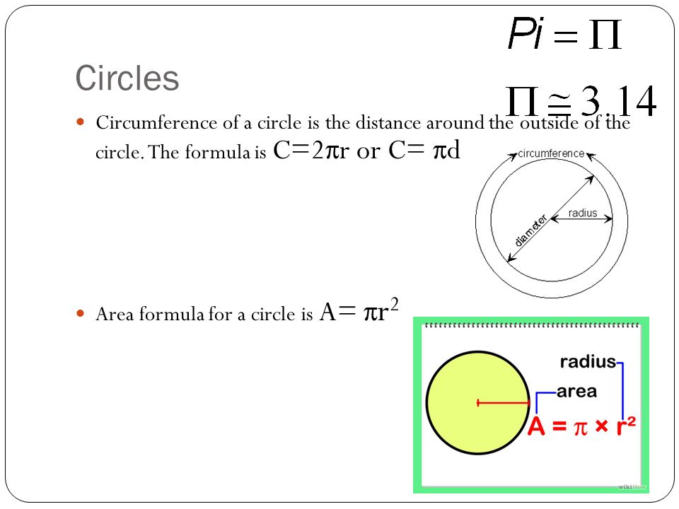 Circles Circumference of a circle is the distance around the outside of the circle. The formula is C=2πr or C= πd.