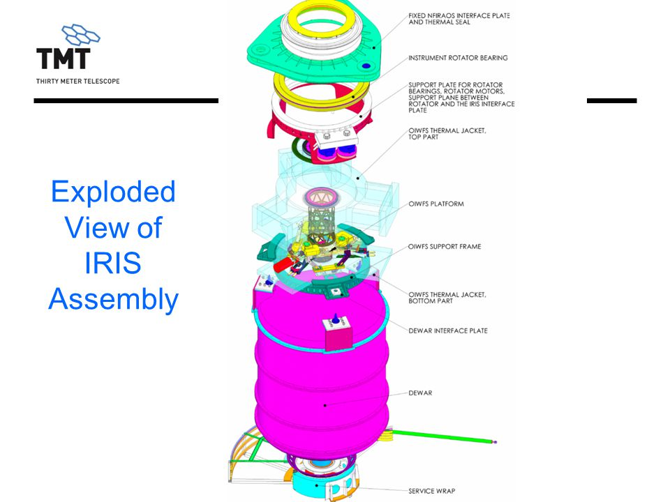 Exploded View of IRIS Assembly
