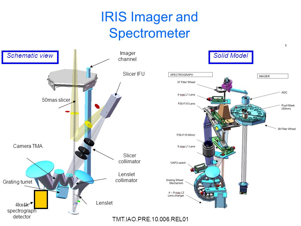 IRIS Imager and Spectrometer