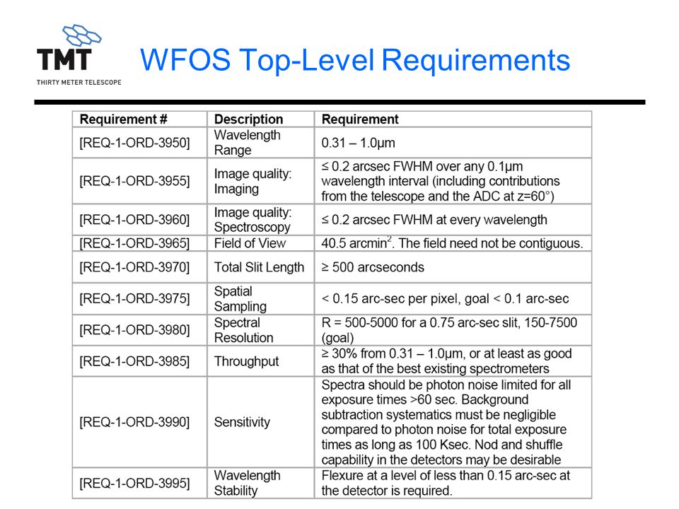 WFOS Top-Level Requirements