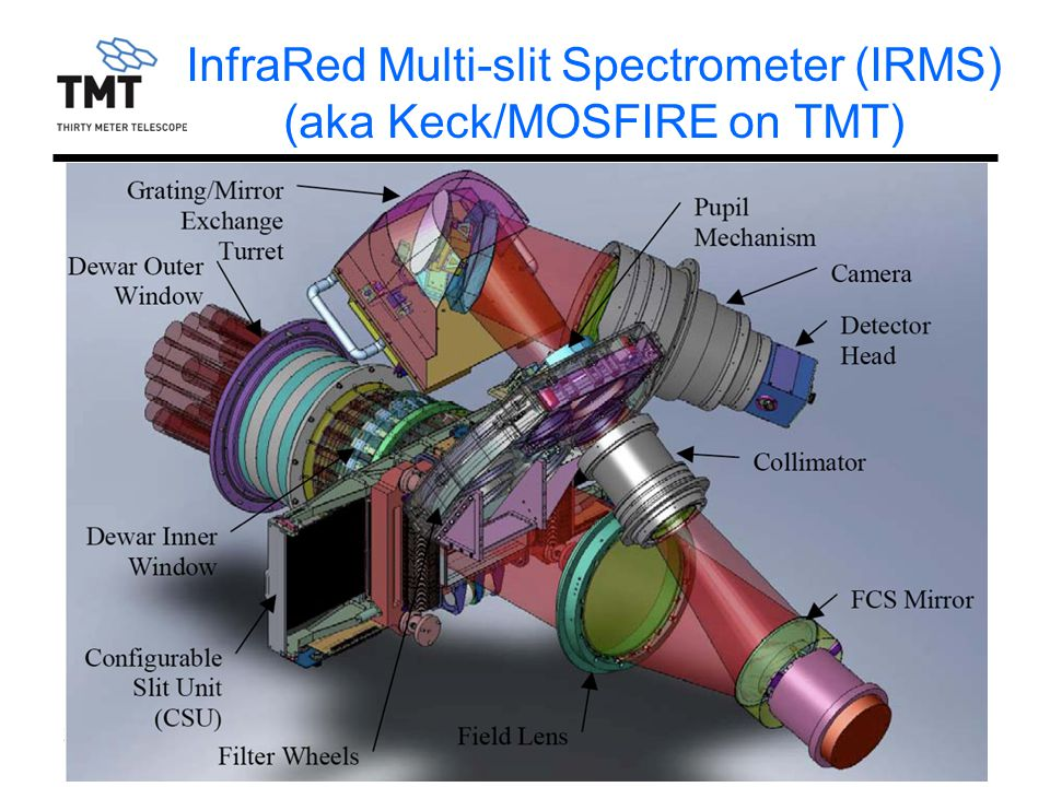 InfraRed Multi-slit Spectrometer (IRMS) (aka Keck/MOSFIRE on TMT)