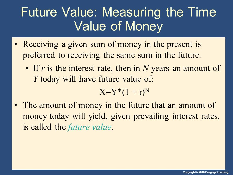 Future Value: Measuring the Time Value of Money