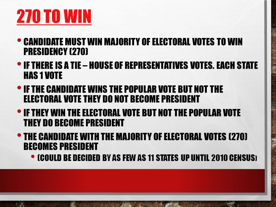 270 To Win Candidate must win majority of electoral votes to win presidency (270)