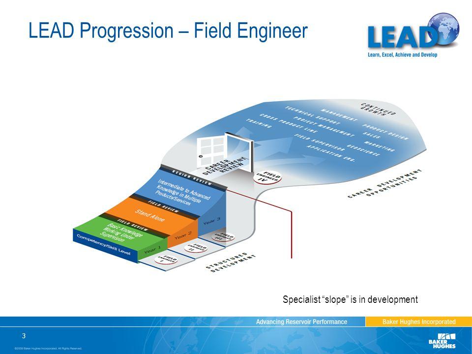 Field Engineer Development Program - ppt video online download
