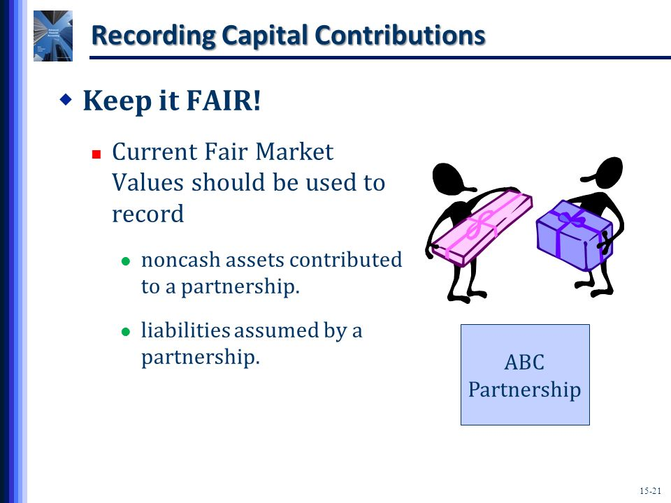 Recording Capital Contributions