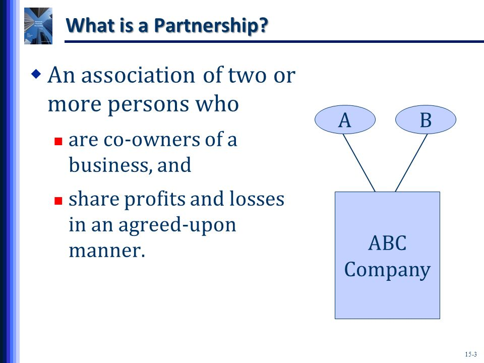 An association of two or more persons who
