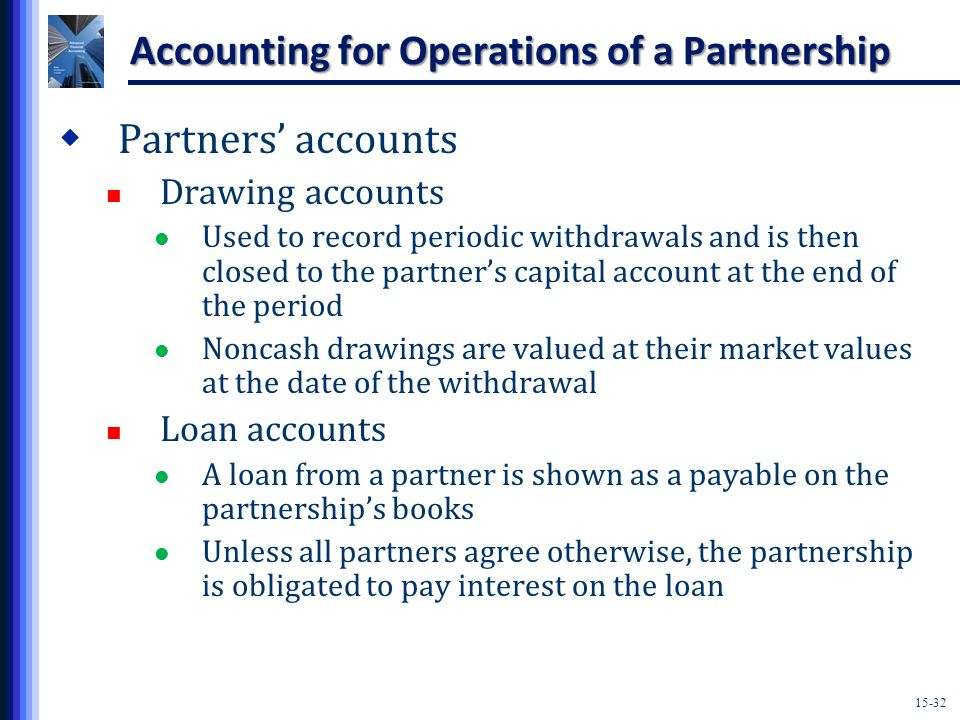Accounting for Operations of a Partnership