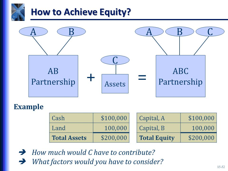 + = How to Achieve Equity A B A B C C AB Partnership ABC Partnership